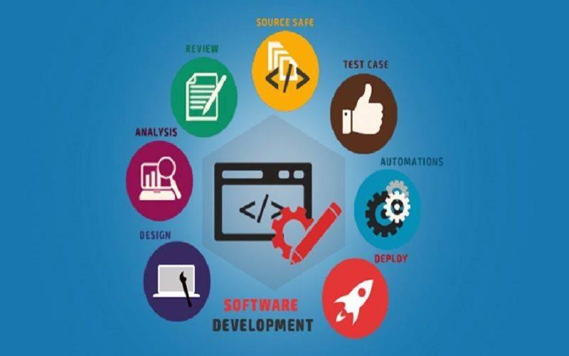 customize-software-development